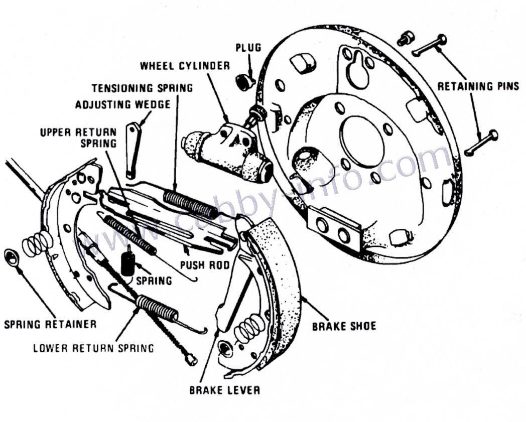brakes  u0026 wheels