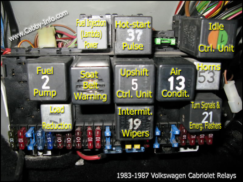 83 87relaypanel ce1 fuse box diagram fuse box art \u2022 wiring diagrams j squared co 2000 vw golf fuse box diagram at webbmarketing.co