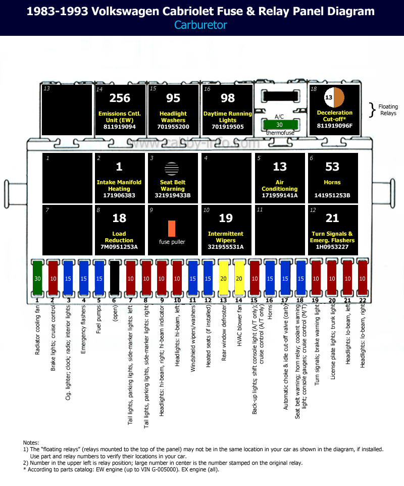 vw gti fuse box diagram for 2009