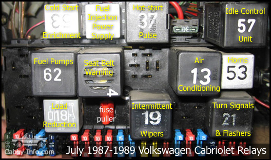 87 89relaypanel electrical system wiring diagram 1987 vw cabriolet at gsmx.co