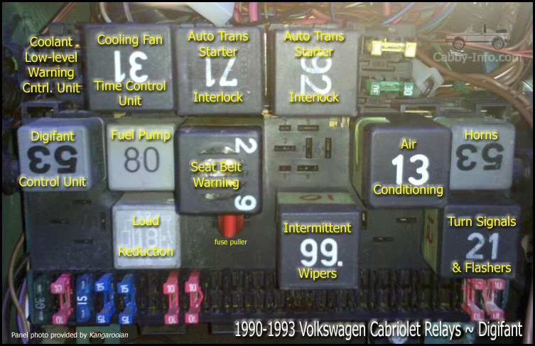 [DIAGRAM_09CH]  Electrical System | 1991 Vw Cabriolet Fuse Panel Diagram |  | Cabby Info