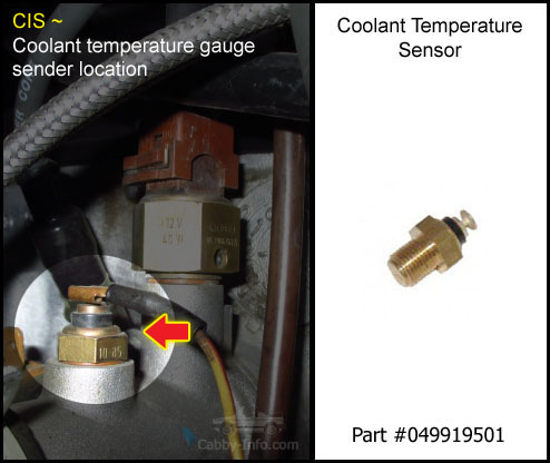 Radiator Bottle Coolant Level Sensor for VW Volkswagen Cabriolet Vanagon