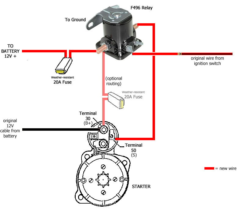 F496Diagram wiring diagram for atv starter relay readingrat net 12 volt starter solenoid wiring diagram at edmiracle.co