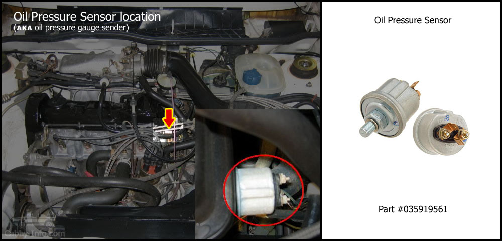 Diagram 2001 Ford Taurus Oil Pressure Sending Unit Diagram Vw Jetta