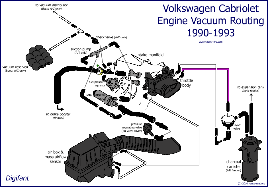 vw engine wiring vwvortex com a clear and straightforward engine wiring diagram th a clear and straightforward engine wiring alternator wiring guide for your air cooled vw
