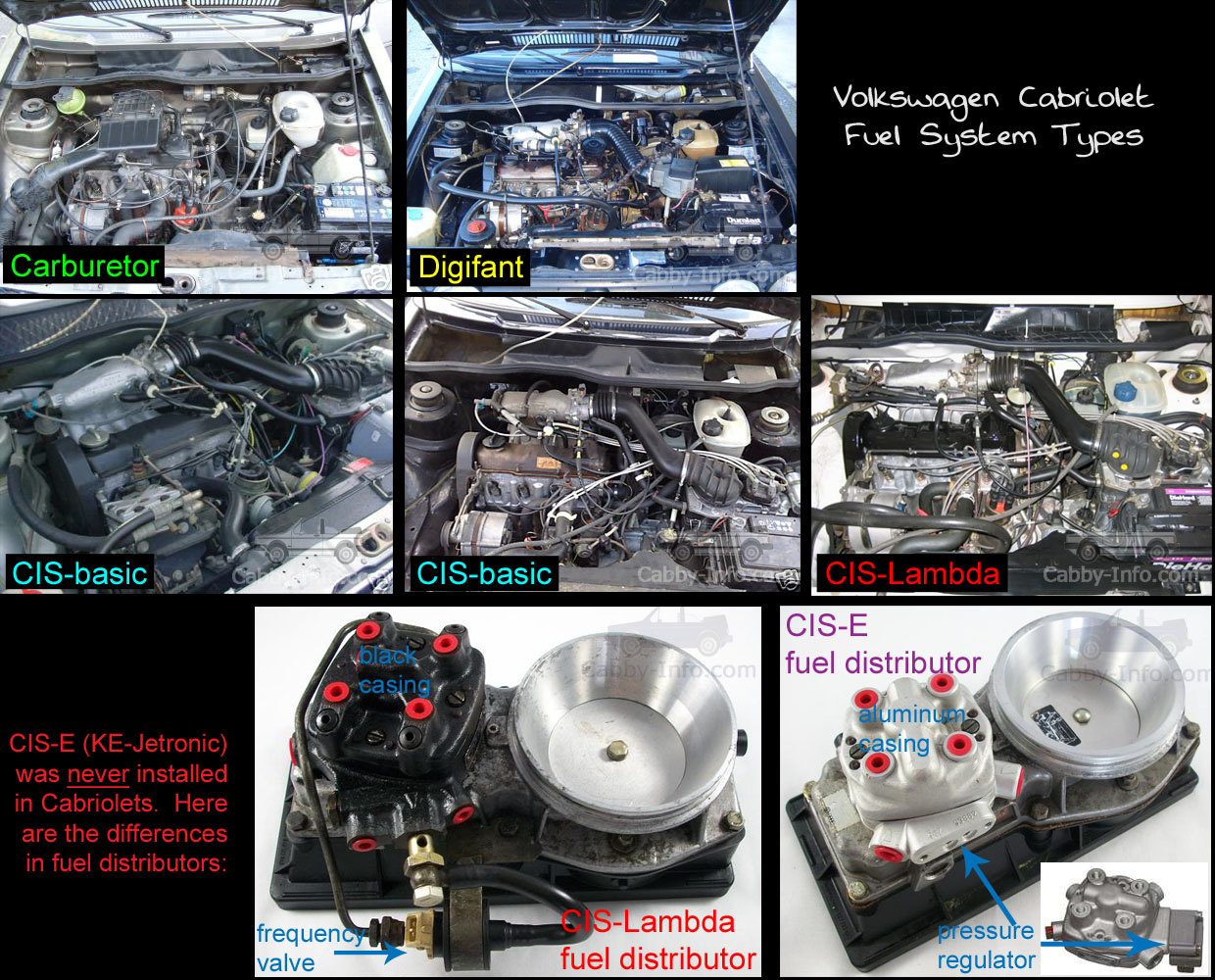 vwvortex com cis will not stay running it was cis lambda from the factory provided a previous owner did not swap the engine fuel system it would still be cis lambda