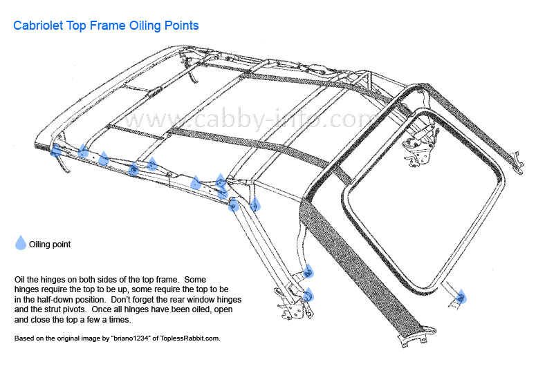 2006 ford mustang convertible top diagrams